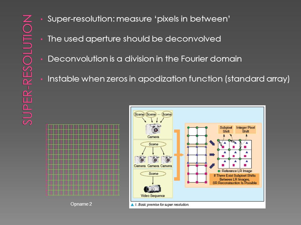 Super-resolution: measure 'pixels in between' The used aperture should be deconvolved Deconvolution is a division in the Fourier domain Instable when zeros in apodization function (standard array) Opname 3