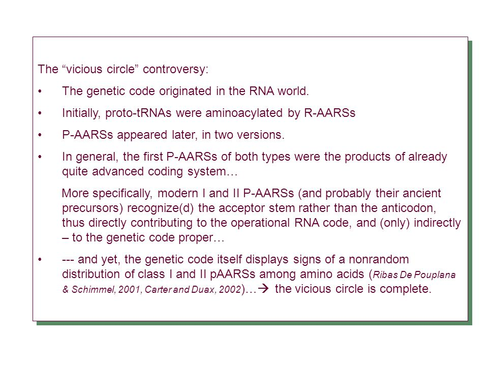 The vicious circle controversy: The genetic code originated in the RNA world.