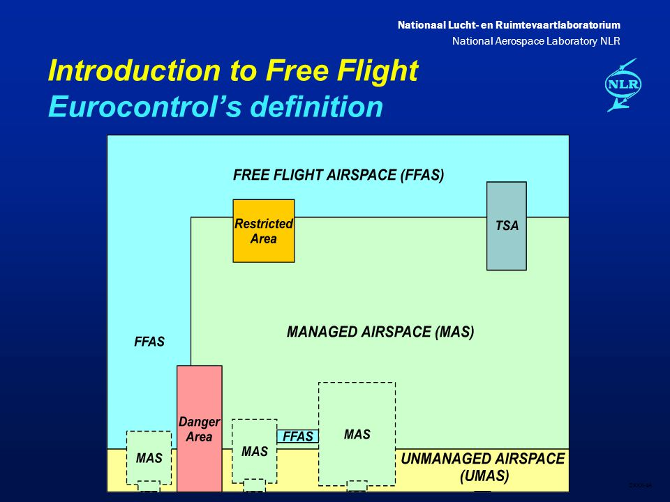 Nationaal Lucht- en Ruimtevaartlaboratorium National Aerospace Laboratory NLR DXXX-4A Introduction to Free Flight Eurocontrol's definition