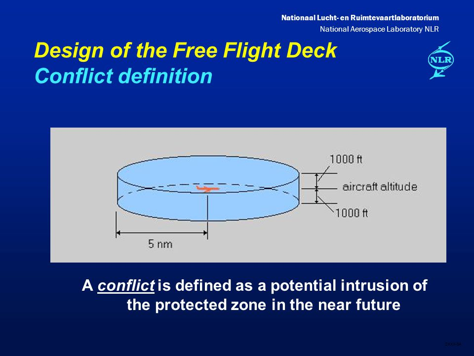 Nationaal Lucht- en Ruimtevaartlaboratorium National Aerospace Laboratory NLR DXXX-8A Design of the Free Flight Deck Conflict definition A conflict is defined as a potential intrusion of the protected zone in the near future