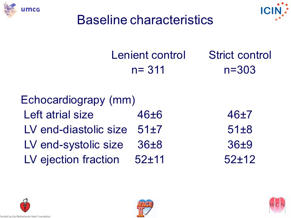 Baseline characteristics Lenient controlStrict control n= 311n=303 Echocardiograpy (mm) Left atrial size 46±646±7 LV end-diastolic size 51±751±8 LV end-systolic size 36±836±9 LV ejection fraction 52±1152±12