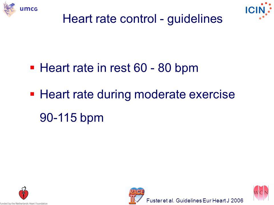 Symptoms Lenient controlStrict control At baseline56%58% Palpitations20%27% Dyspnea34%37% Fatigue28%32% At end of study46%46% Palpitations11%10% Dyspnea30%30% Fatigue24%23%