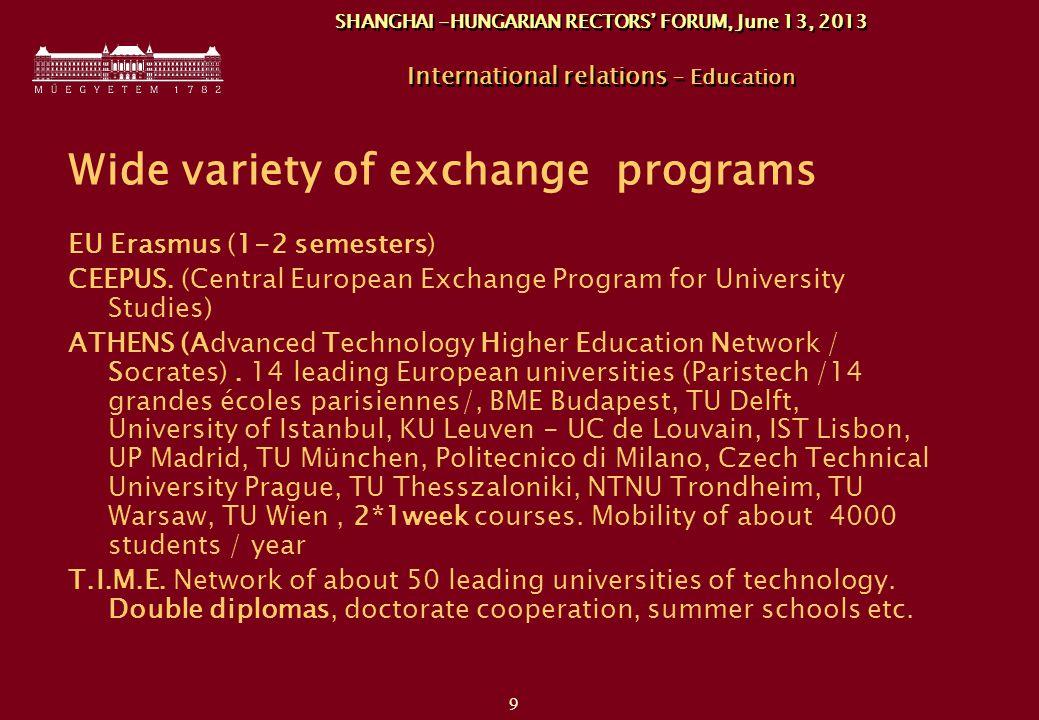 9 SHANGHAI -HUNGARIAN RECTORS' FORUM, June 13, 2013 International relations - Education Wide variety of exchange programs EU Erasmus (1-2 semesters) CEEPUS.