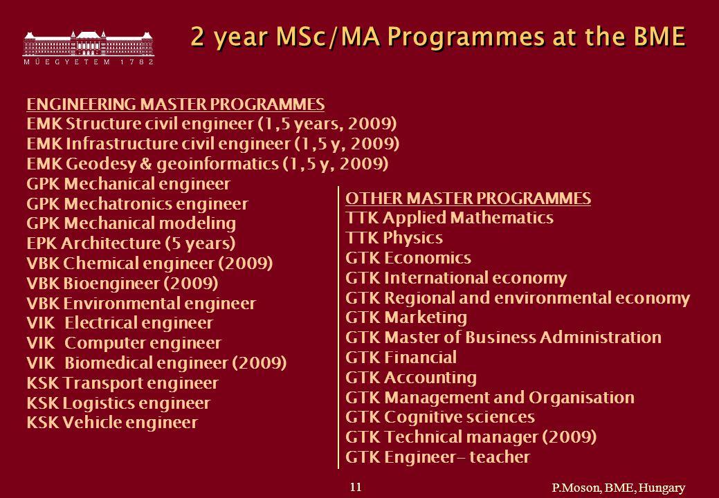 P.Moson, BME, Hungary 11 2 year MSc/MA Programmes at the BME ENGINEERING MASTER PROGRAMMES EMK Structure civil engineer (1,5 years, 2009) EMK Infrastructure civil engineer (1,5 y, 2009) EMK Geodesy & geoinformatics (1,5 y, 2009) GPK Mechanical engineer GPK Mechatronics engineer GPK Mechanical modeling EPK Architecture (5 years) VBK Chemical engineer (2009) VBK Bioengineer (2009) VBK Environmental engineer VIK Electrical engineer VIK Computer engineer VIK Biomedical engineer (2009) KSK Transport engineer KSK Logistics engineer KSK Vehicle engineer OTHER MASTER PROGRAMMES TTK Applied Mathematics TTK Physics GTK Economics GTK International economy GTK Regional and environmental economy GTK Marketing GTK Master of Business Administration GTK Financial GTK Accounting GTK Management and Organisation GTK Cognitive sciences GTK Technical manager (2009) GTK Engineer- teacher