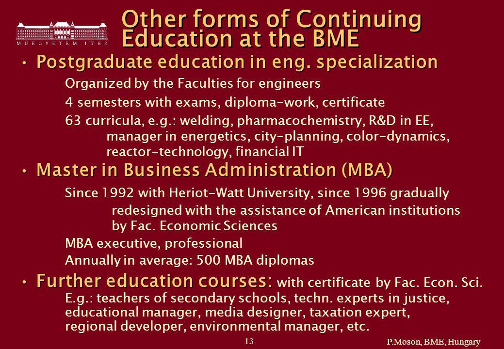 P.Moson, BME, Hungary 13 Postgraduate education in eng.