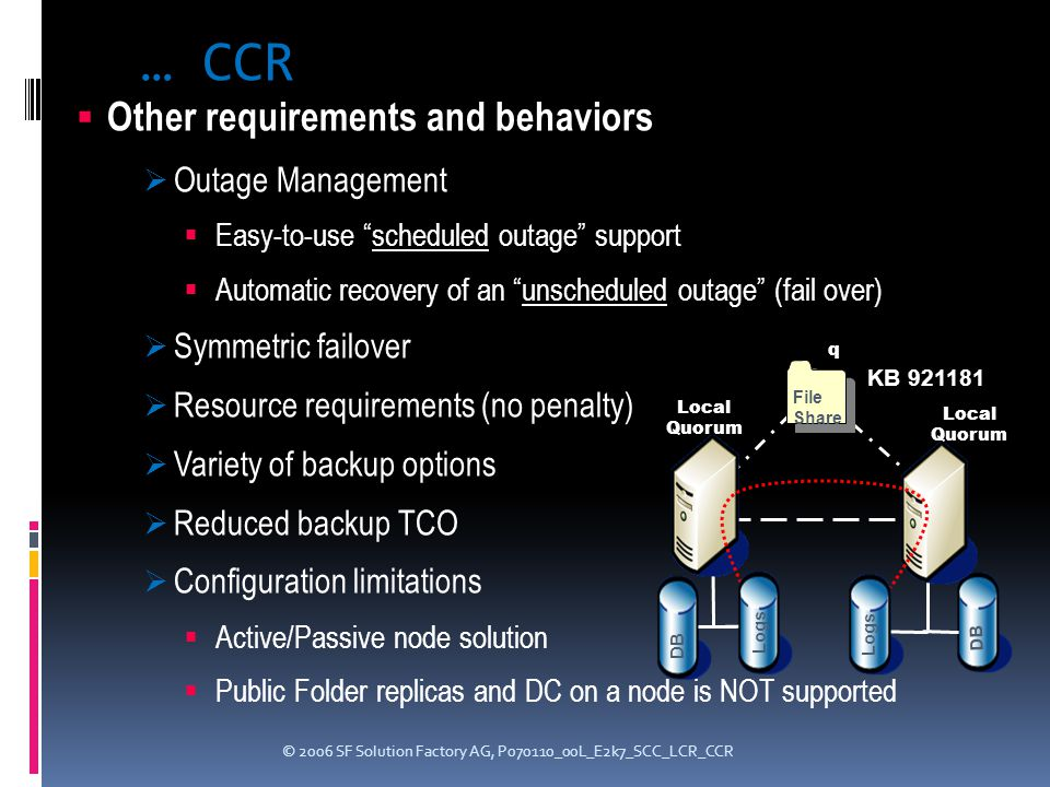 … CCR © 2006 SF Solution Factory AG, P070110_00L_E2k7_SCC_LCR_CCR  Other requirements and behaviors  Outage Management  Easy-to-use scheduled outage support  Automatic recovery of an unscheduled outage (fail over)  Symmetric failover  Resource requirements (no penalty)  Variety of backup options  Reduced backup TCO  Configuration limitations  Active/Passive node solution  Public Folder replicas and DC on a node is NOT supported Local Quorum q DB Logs File Share KB 921181
