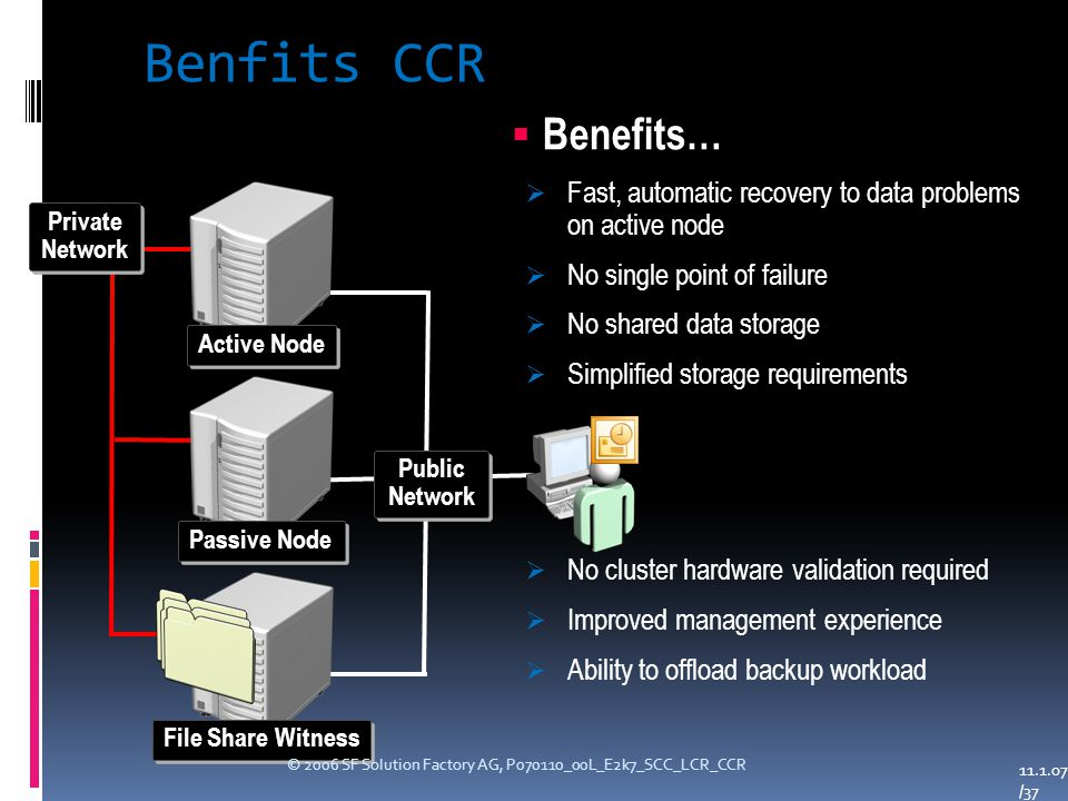 Benfits CCR File Share Witness Passive Node Active Node Private Network Public Network  Benefits…  Fast, automatic recovery to data problems on active node  No single point of failure  No shared data storage  Simplified storage requirements  No cluster hardware validation required  Improved management experience  Ability to offload backup workload © 2006 SF Solution Factory AG, P070110_00L_E2k7_SCC_LCR_CCR 11.1.07 /37