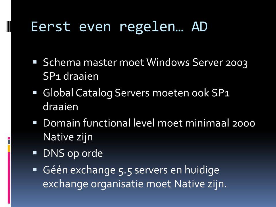 Eerst even regelen… AD  Schema master moet Windows Server 2003 SP1 draaien  Global Catalog Servers moeten ook SP1 draaien  Domain functional level moet minimaal 2000 Native zijn  DNS op orde  Géén exchange 5.5 servers en huidige exchange organisatie moet Native zijn.
