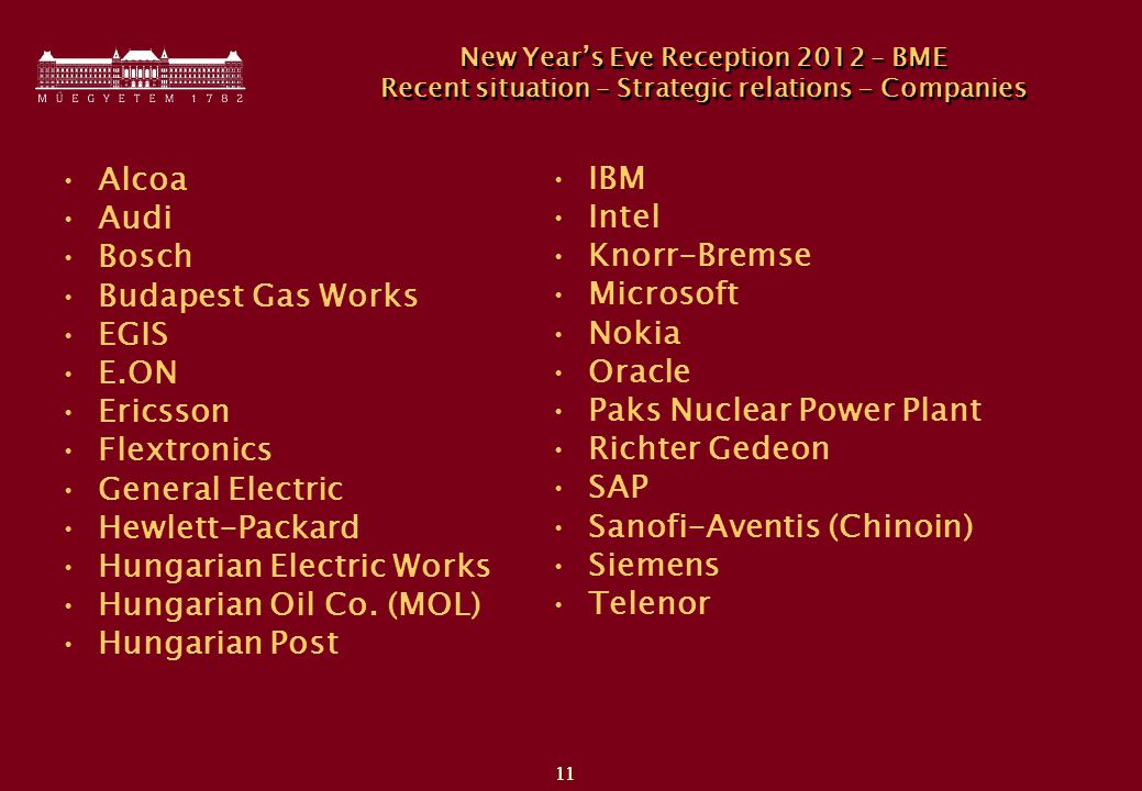 11 New Year's Eve Reception 2012 – BME Recent situation – Strategic relations - Companies Alcoa Audi Bosch Budapest Gas Works EGIS E.ON Ericsson Flextronics General Electric Hewlett-Packard Hungarian Electric Works Hungarian Oil Co.