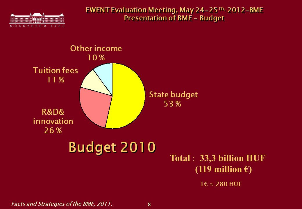 88 EWENT Evaluation Meeting, May th, 2012-BME Presentation of BME - Budget State budget 53 % R&D& innovation 26 % Tuition fees 11 % Other income 10 % Budget 2010 Total : 33,3 billion HUF (119 million €) 1€  280 HUF Facts and Strategies of the BME, 2011.