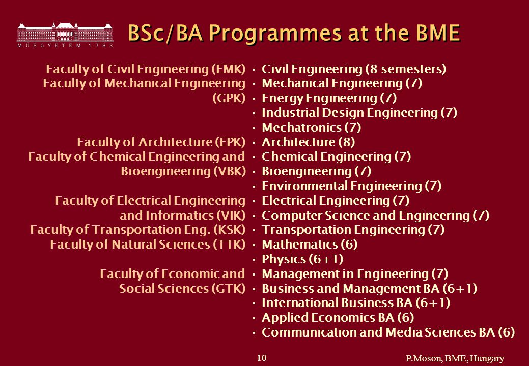 P.Moson, BME, Hungary 10 Civil Engineering (8 semesters) Mechanical Engineering (7) Energy Engineering (7) Industrial Design Engineering (7) Mechatronics (7) Architecture (8) Chemical Engineering (7) Bioengineering (7) Environmental Engineering (7) Electrical Engineering (7) Computer Science and Engineering (7) Transportation Engineering (7) Mathematics (6) Physics (6+1) Management in Engineering (7) Business and Management BA (6+1) International Business BA (6+1) Applied Economics BA (6) Communication and Media Sciences BA (6) BSc/BA Programmes at the BME Faculty of Civil Engineering (EMK) Faculty of Mechanical Engineering (GPK) Faculty of Architecture (EPK) Faculty of Chemical Engineering and Bioengineering (VBK) Faculty of Electrical Engineering and Informatics (VIK) Faculty of Transportation Eng.