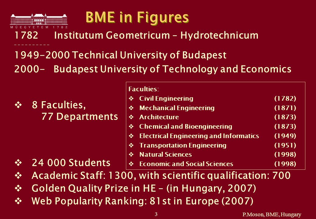 P.Moson, BME, Hungary 3 BME in Figures 1782 Institutum Geometricum – Hydrotechnicum - - - - - 1949-2000 Technical University of Budapest 2000- Budapest University of Technology and Economics  8 Faculties, 77 Departments  24 000 Students  Academic Staff: 1300, with scientific qualification: 700  Golden Quality Prize in HE – (in Hungary, 2007)  Web Popularity Ranking: 81st in Europe (2007) Faculties:  Civil Engineering (1782)  Mechanical Engineering (1871)  Architecture (1873)  Chemical and Bioengineering (1873)  Electrical Engineering and Informatics (1949)  Transportation Engineering (1951)  Natural Sciences (1998)  Economic and Social Sciences (1998)