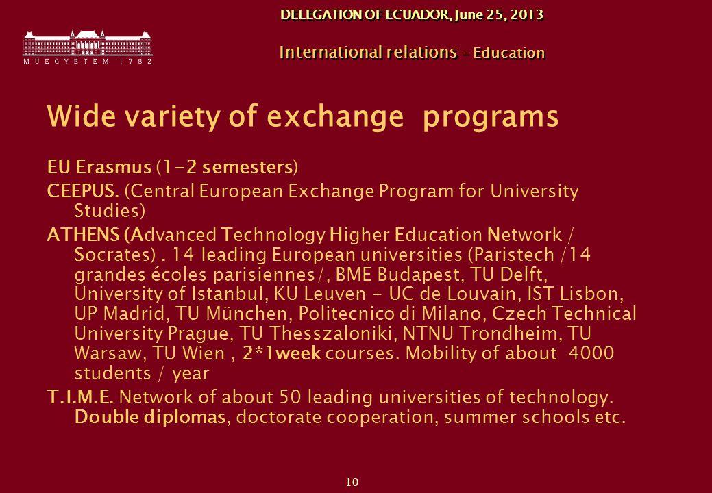 10 DELEGATION OF ECUADOR, June 25, 2013 International relations - Education Wide variety of exchange programs EU Erasmus (1-2 semesters) CEEPUS.
