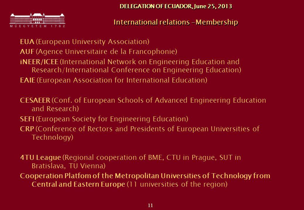 11 DELEGATION OF ECUADOR, June 25, 2013 International relations -Membership EUA (European University Association) AUF (Agence Universitaire de la Fran