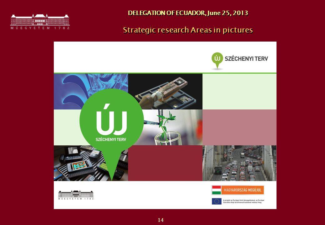14 DELEGATION OF ECUADOR, June 25, 2013 Strategic research Areas in pictures