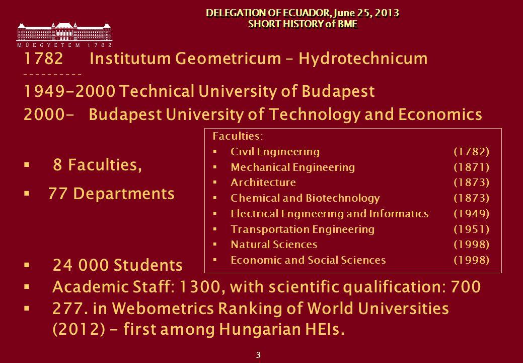 33 1782 Institutum Geometricum – Hydrotechnicum - - - - - 1949-2000 Technical University of Budapest 2000- Budapest University of Technology and Economics  8 Faculties,  77 Departments  24 000 Students  Academic Staff: 1300, with scientific qualification: 700  277.