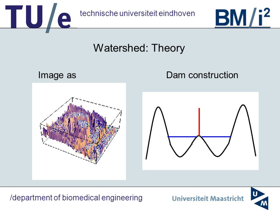 technische universiteit eindhoven /department of biomedical engineering Watershed: Theory Image as landscape Dam construction Plaatje van landscapepla