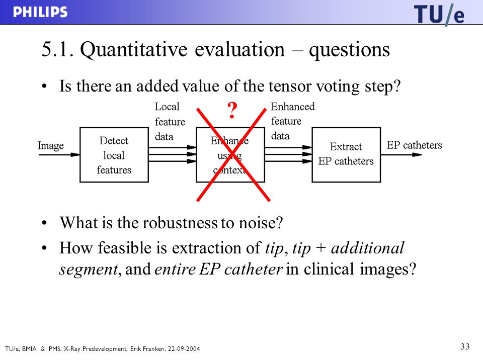 TU/e, BMIA & PMS, X-Ray Predevelopment, Erik Franken, 22-09-2004 33 5.1. Quantitative evaluation – questions Is there an added value of the tensor vot