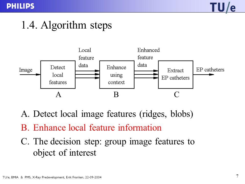 TU/e, BMIA & PMS, X-Ray Predevelopment, Erik Franken, 22-09-2004 7 1.4.