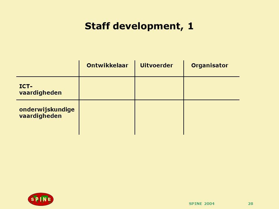SPINE 200428 Staff development, 1 OntwikkelaarUitvoerderOrganisator ICT- vaardigheden onderwijskundige vaardigheden