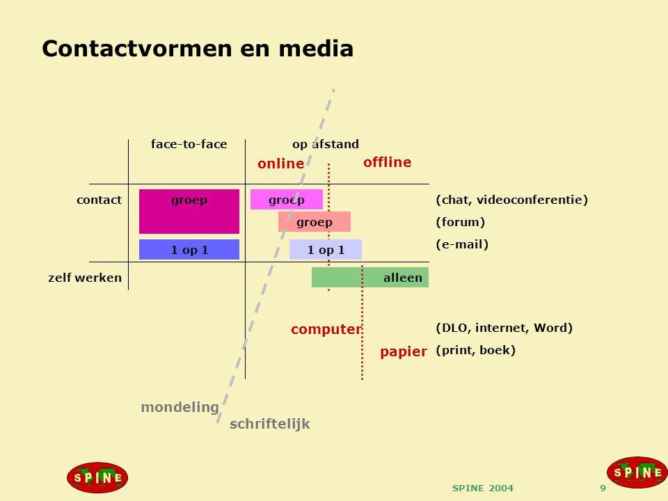SPINE 200420 Module 1: Intr.