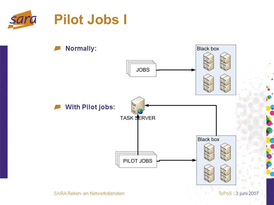 SARA Reken- en Netwerkdiensten Pilot Jobs I Normally: With Pilot jobs: ToPoS | 3 juni 2007