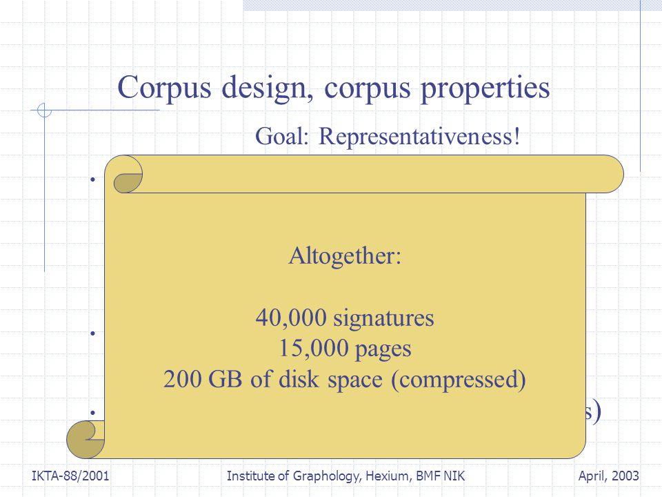 April, 2003IKTA-88/2001 Institute of Graphology, Hexium, BMF NIK Corpus design, corpus properties Goal: Representativeness! 2000 individuals 15 min/pe