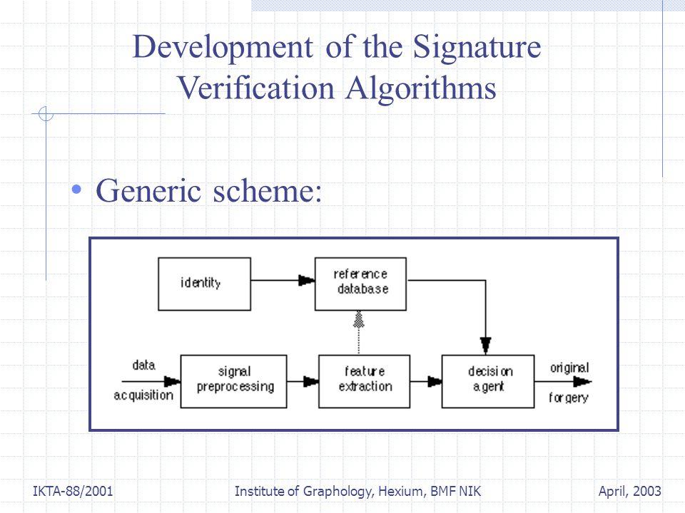 April, 2003IKTA-88/2001 Institute of Graphology, Hexium, BMF NIK Development of the Signature Verification Algorithms Generic scheme: