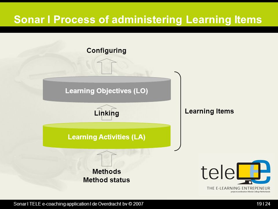 Sonar l TELE e-coaching application l de Overdracht bv © 200719 l 24 Learning Objectives (LO) Linking Sonar l Process of administering Learning Items Configuring Methods Method status Learning Activities (LA) Learning Items
