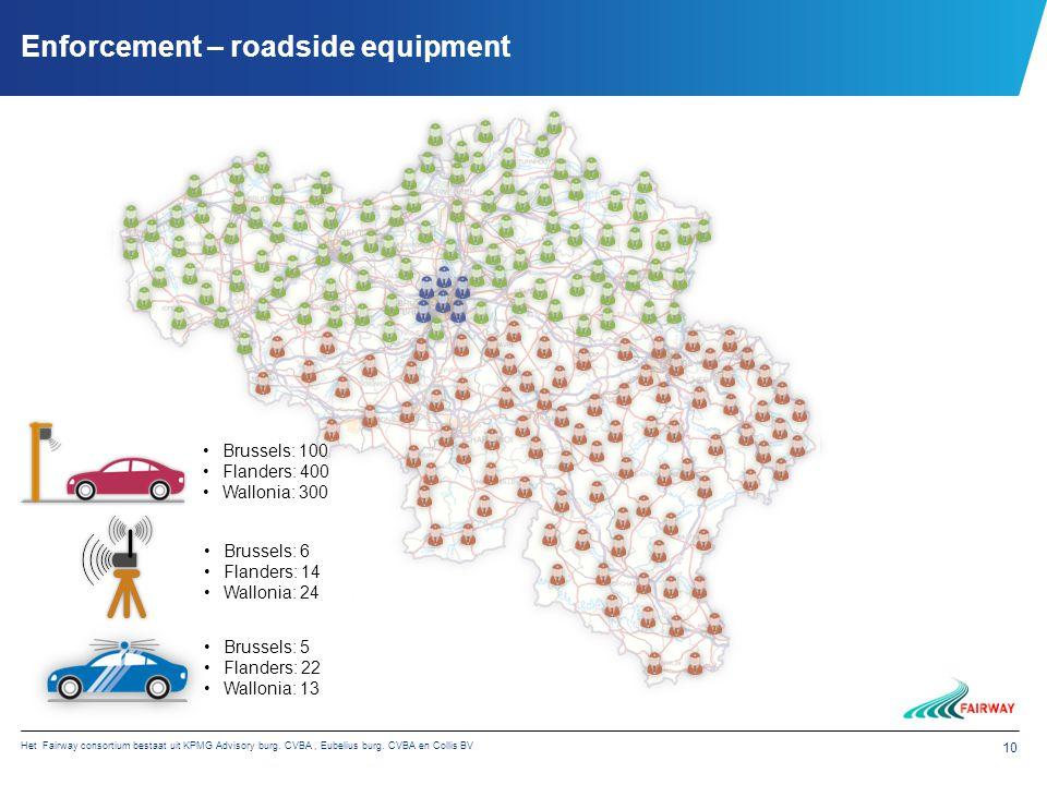 Het Fairway consortium bestaat uit KPMG Advisory burg. CVBA, Eubelius burg. CVBA en Collis BV 10 Enforcement – roadside equipment Brussels: 100 Flande