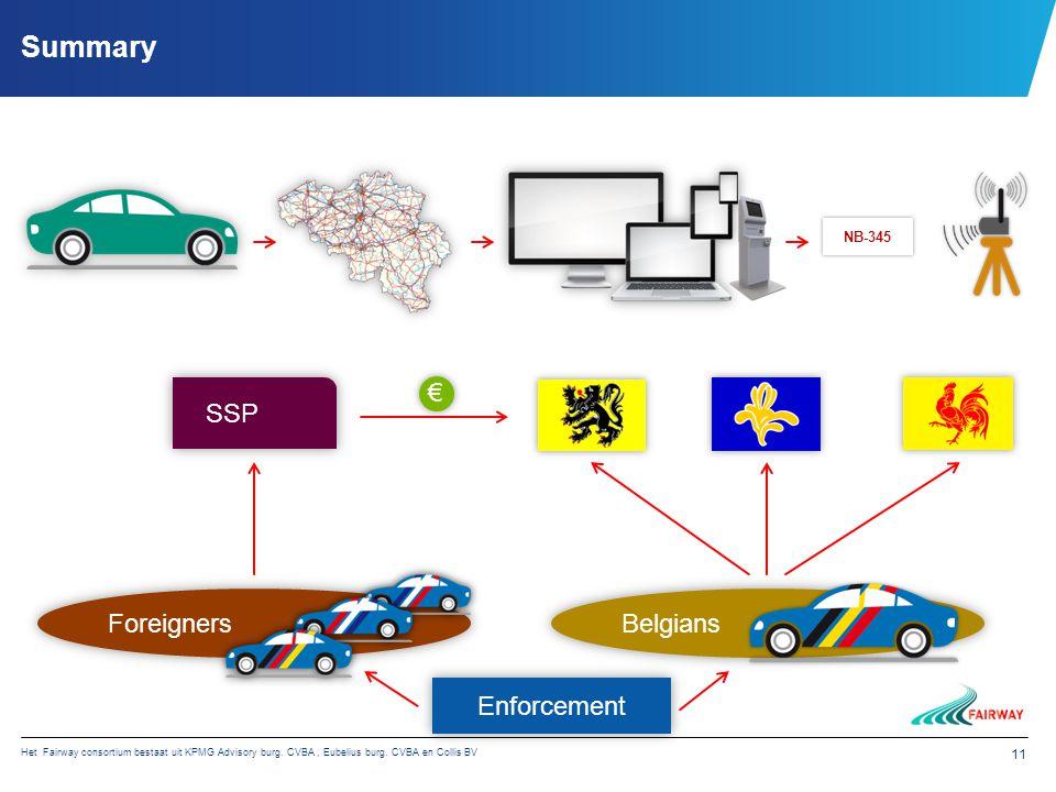 Het Fairway consortium bestaat uit KPMG Advisory burg. CVBA, Eubelius burg. CVBA en Collis BV 11 Summary NB-345 SSP Foreigners Belgians Enforcement €