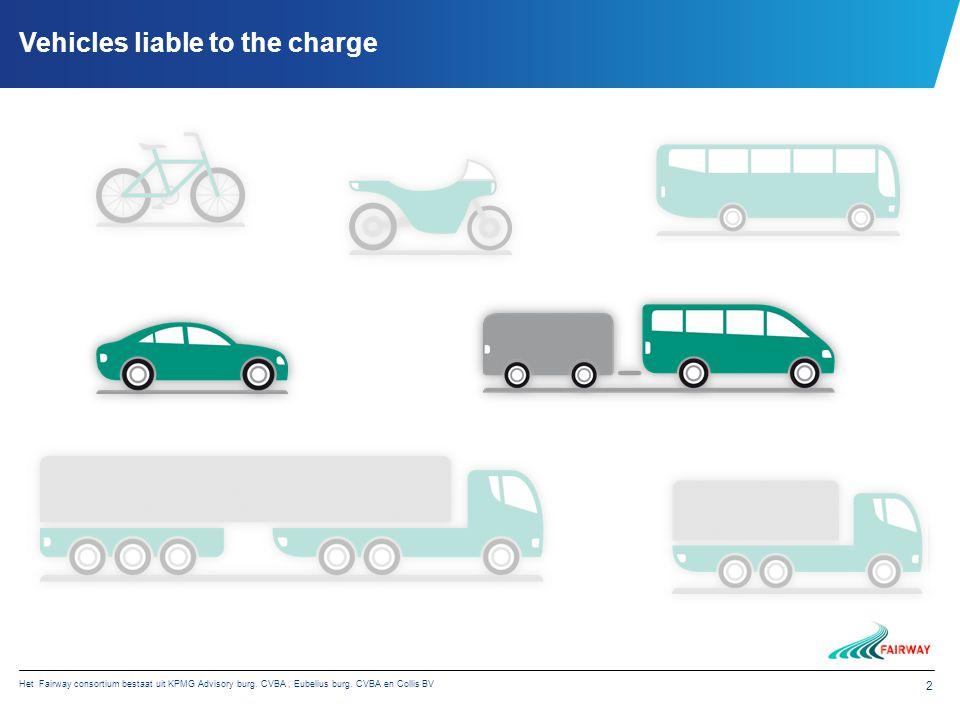 Het Fairway consortium bestaat uit KPMG Advisory burg. CVBA, Eubelius burg. CVBA en Collis BV 2 Vehicles liable to the charge