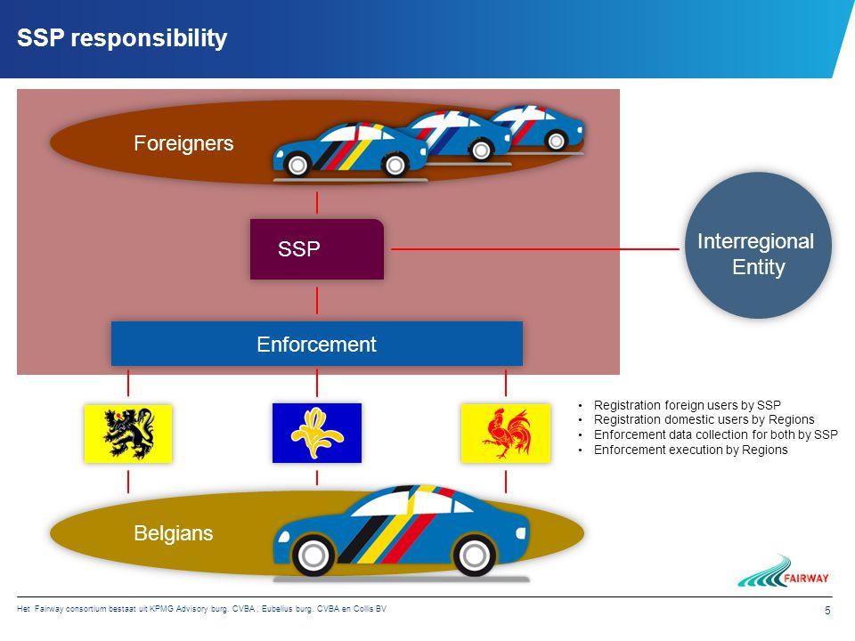 Het Fairway consortium bestaat uit KPMG Advisory burg. CVBA, Eubelius burg. CVBA en Collis BV 5 SSP responsibility Foreigners Belgians SSP Enforcement