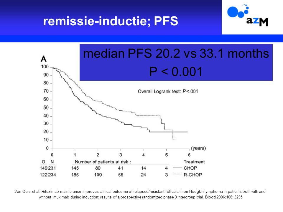 remissie-inductie; PFS Van Oers et al.