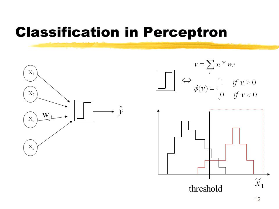 12 XiXi X1X1 X2X2 XnXn w ji  threshold Classification in Perceptron