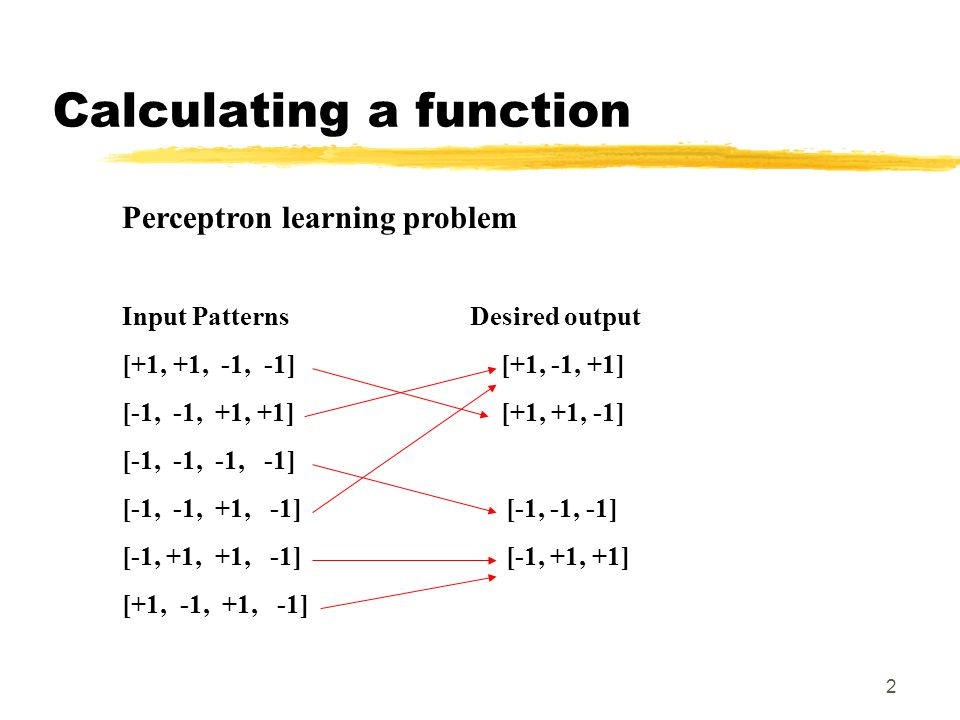 2 Perceptron learning problem Input Patterns Desired output [+1, +1, -1, -1] [+1, -1, +1] [-1, -1, +1, +1] [+1, +1, -1] [-1, -1, -1, -1] [-1, -1, +1, -1] [-1, -1, -1] [-1, +1, +1, -1][-1, +1, +1] [+1, -1, +1, -1] Calculating a function
