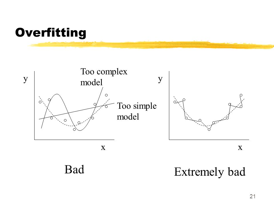 21 x y Too simple model Bad Too complex model x y Extremely bad Overfitting