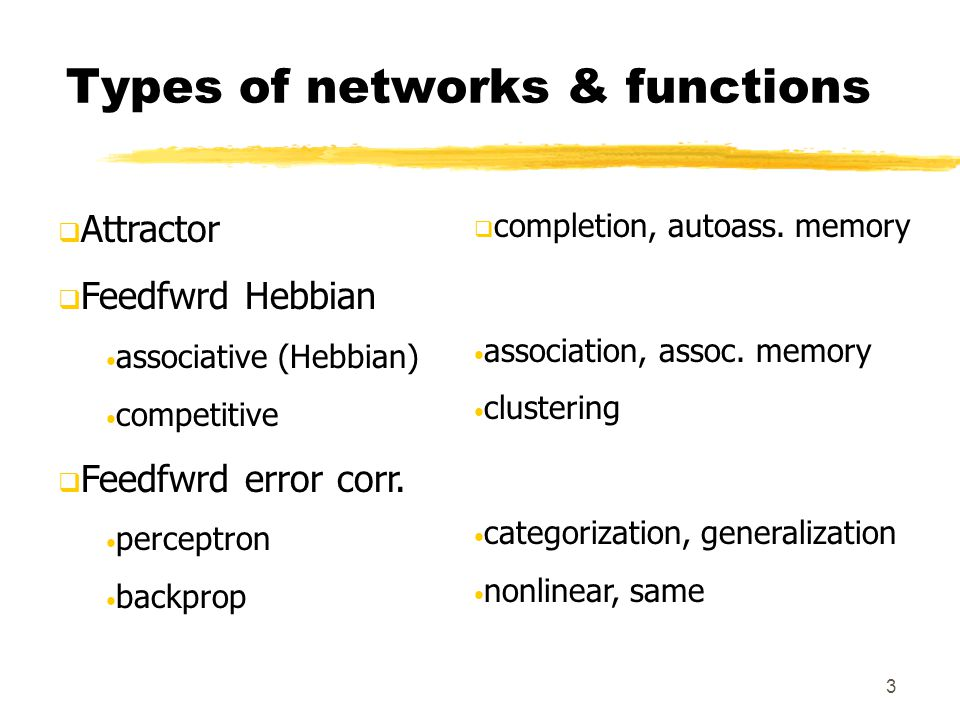 3 Types of networks & functions  Attractor  Feedfwrd Hebbian associative (Hebbian) competitive  Feedfwrd error corr. perceptron backprop  completi