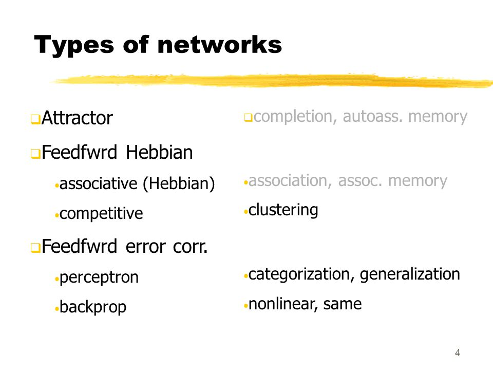 4 Types of networks  Attractor  Feedfwrd Hebbian associative (Hebbian) competitive  Feedfwrd error corr.