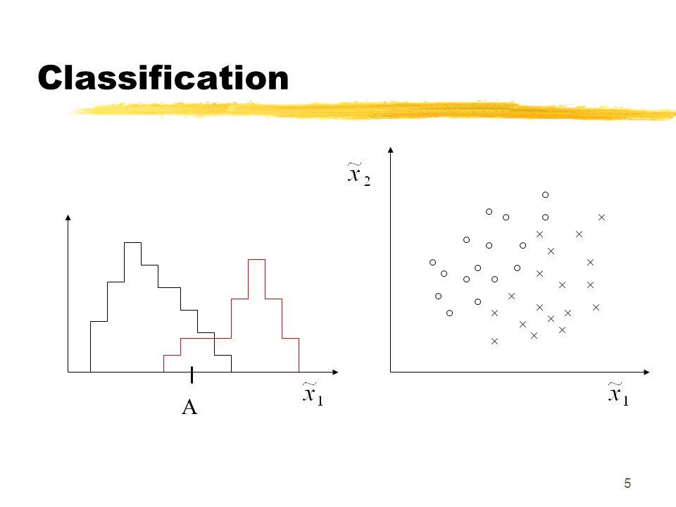 16 Univariate Linear Regression prediction of values Generalization = Regression
