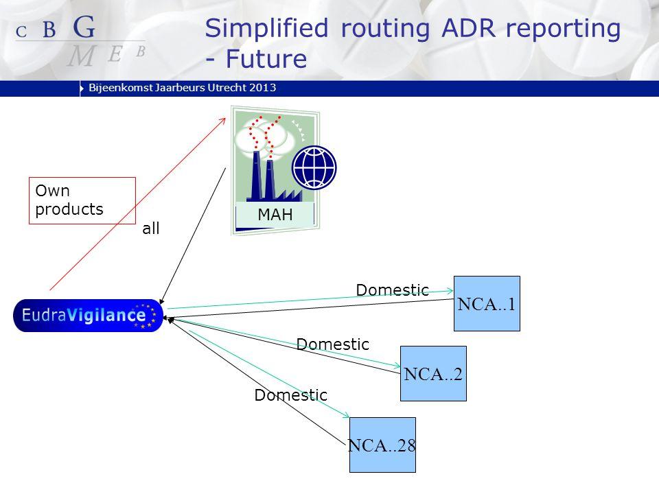 Bijeenkomst Jaarbeurs Utrecht 2013 NCA..1 NCA..2 NCA..28 MAH Domestic all Domestic Own products Simplified routing ADR reporting - Future