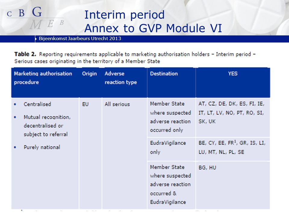 Bijeenkomst Jaarbeurs Utrecht 2013 Interim period Annex to GVP Module VI