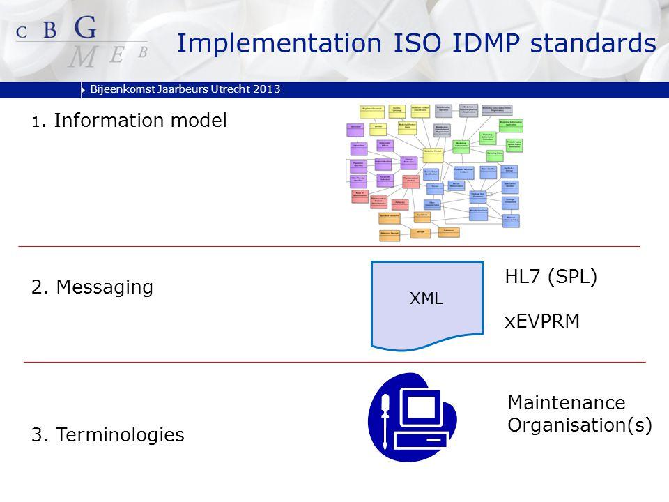 Bijeenkomst Jaarbeurs Utrecht 2013 Implementation ISO IDMP standards 1. Information model 2. Messaging XML HL7 (SPL) xEVPRM 3. Terminologies Maintenan