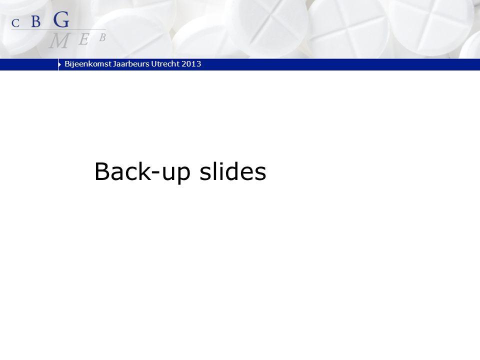 Bijeenkomst Jaarbeurs Utrecht 2013 Back-up slides