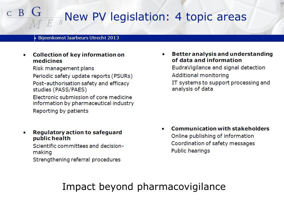 Bijeenkomst Jaarbeurs Utrecht 2013 Implementation ISO IDMP standards 1.