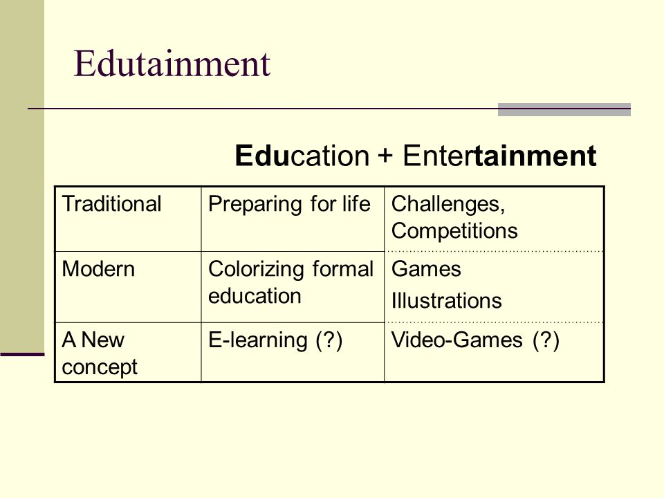 Edutainment Education + Entertainment TraditionalPreparing for lifeChallenges, Competitions ModernColorizing formal education Games Illustrations A Ne