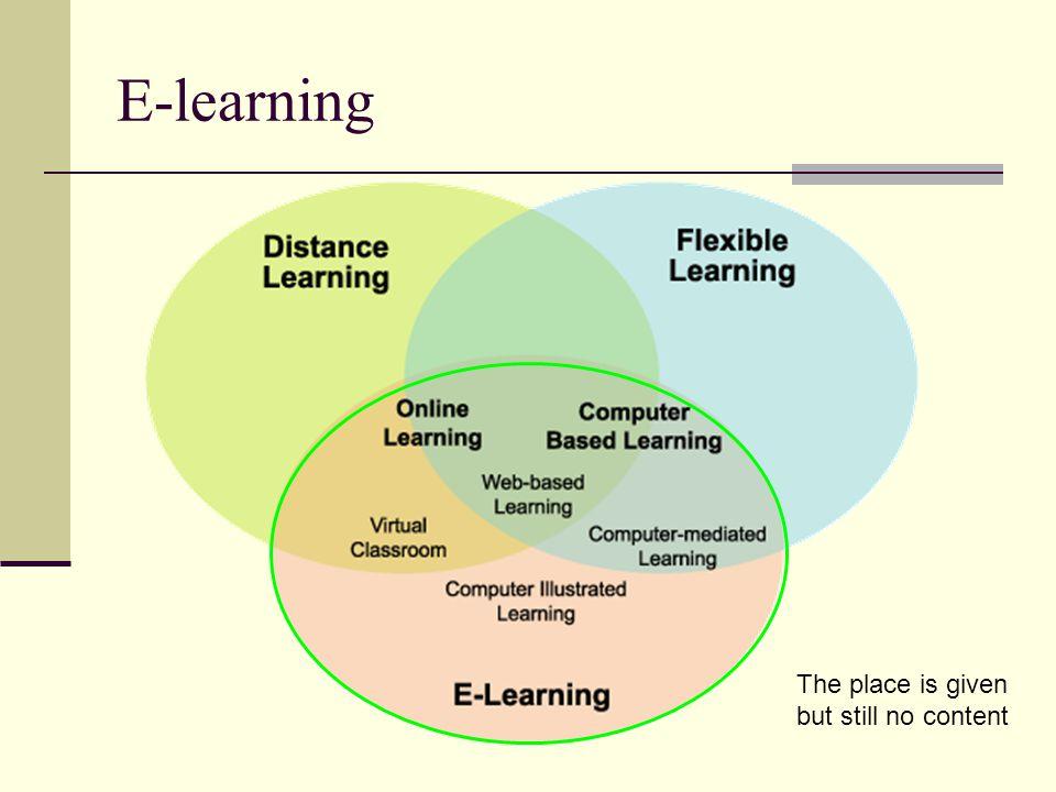 E-learning Dreams