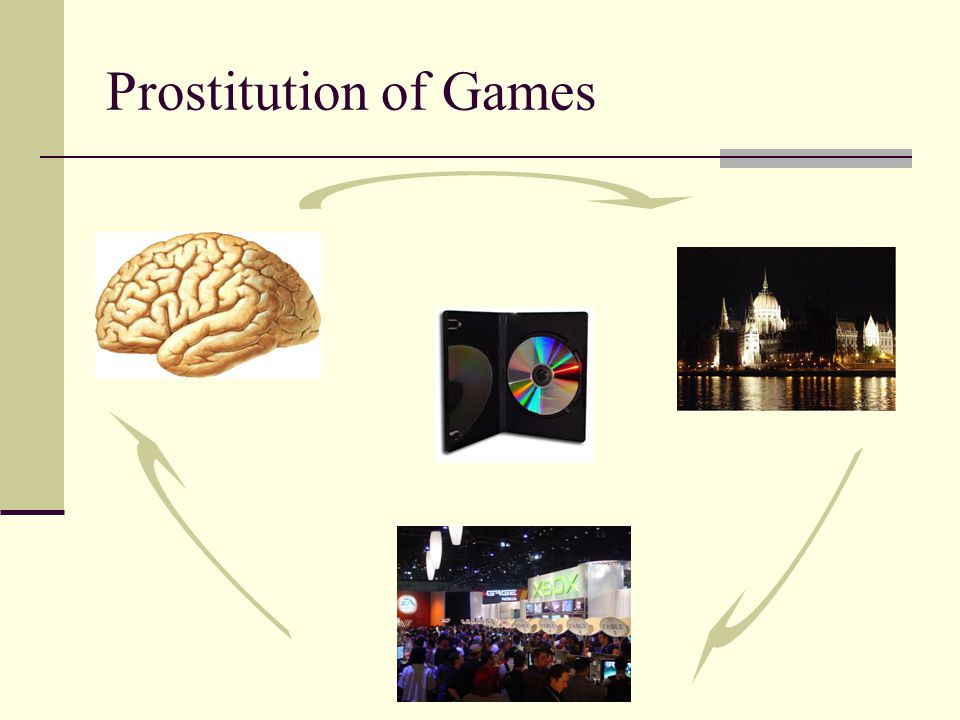 Prostitution of Games