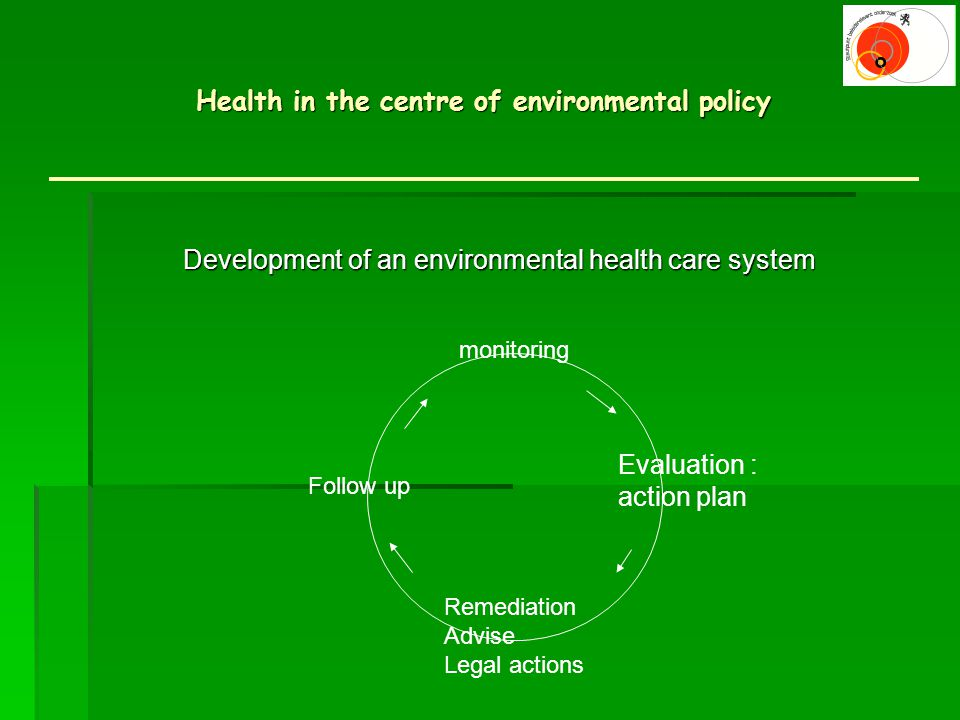 Health in the centre of environmental policy Health in the centre of environmental policy Development of an environmental health care system Development of an environmental health care system Evaluation : action plan monitoring Remediation Advise Legal actions Follow up