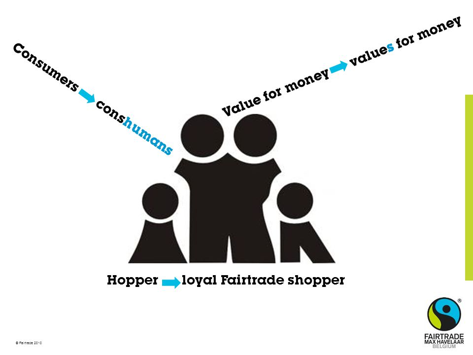 © Fairtrade 2010 Value for money values for money Consumers conshumans Hopper loyal Fairtrade shopper